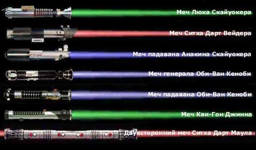 Как сделать световой меч инструкция